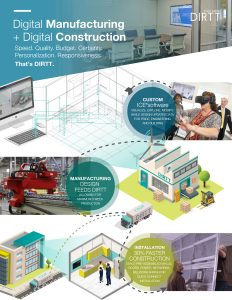 DIRTT Infographic ClientExp.Overview 2pager F Part1 1 232x300 - Digital Manufacturing and Digital Construction